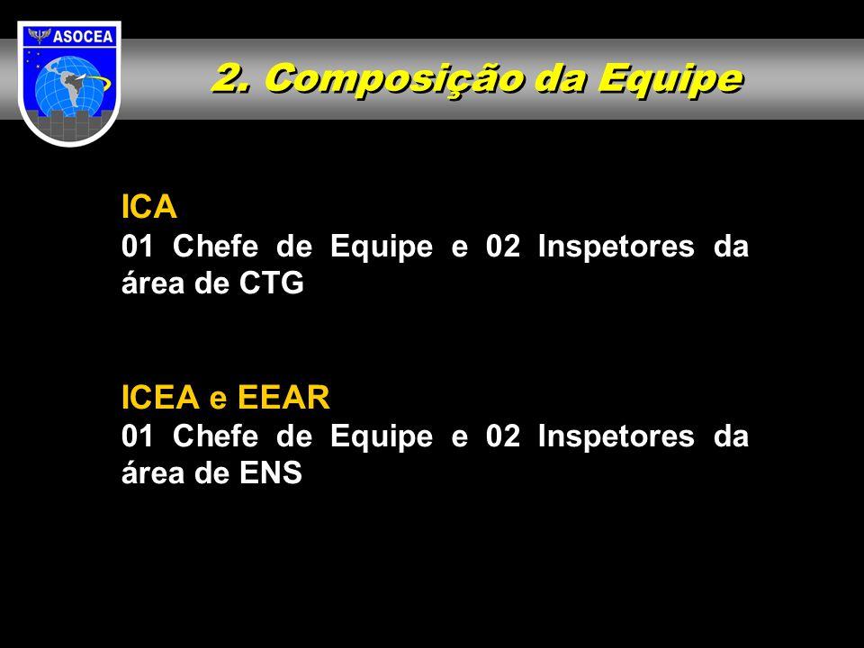 2. Composição da Equipe ICA 01 Chefe de Equipe e 02 Inspetores da área de CTG ICEA e EEAR 01 Chefe de Equipe e 02 Inspetores da área de ENS