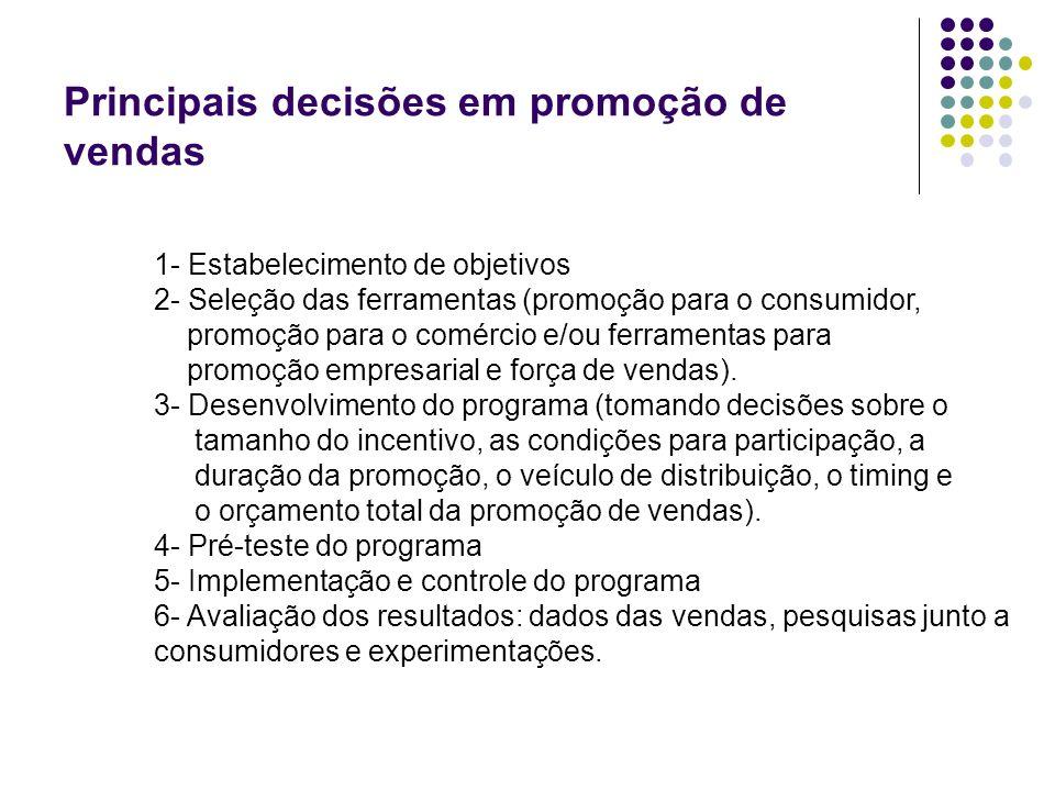 Principais decisões em promoção de vendas 1- Estabelecimento de objetivos 2- Seleção das ferramentas (promoção para o consumidor, promoção para o comé