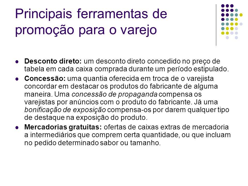 Principais ferramentas de promoção para o varejo Desconto direto: um desconto direto concedido no preço de tabela em cada caixa comprada durante um pe