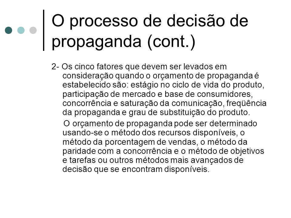 O processo de decisão de propaganda (cont.) 2- Os cinco fatores que devem ser levados em consideração quando o orçamento de propaganda é estabelecido