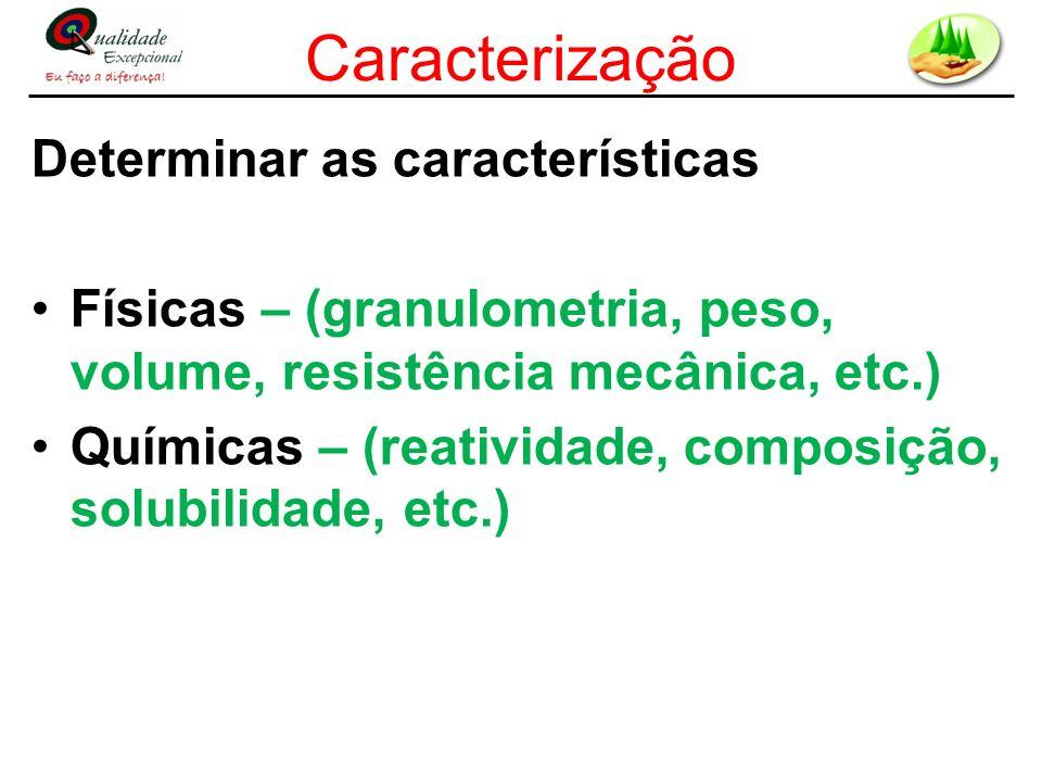 Caracterização Determinar as características Físicas – (granulometria, peso, volume, resistência mecânica, etc.) Químicas – (reatividade, composição,