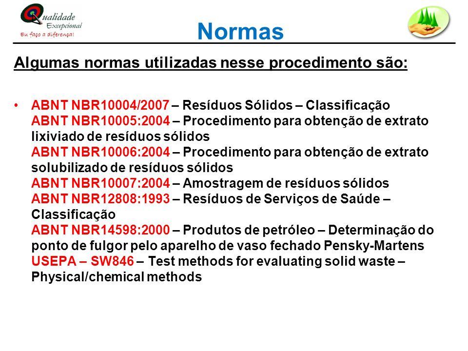 Normas Algumas normas utilizadas nesse procedimento são: ABNT NBR10004/2007 – Resíduos Sólidos – Classificação ABNT NBR10005:2004 – Procedimento para