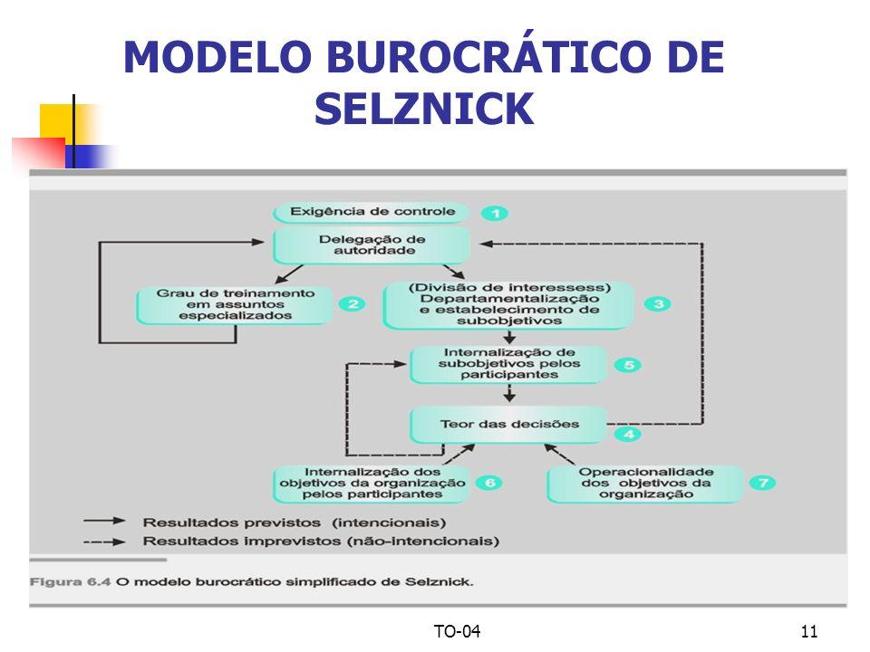 TO-0411 MODELO BUROCRÁTICO DE SELZNICK