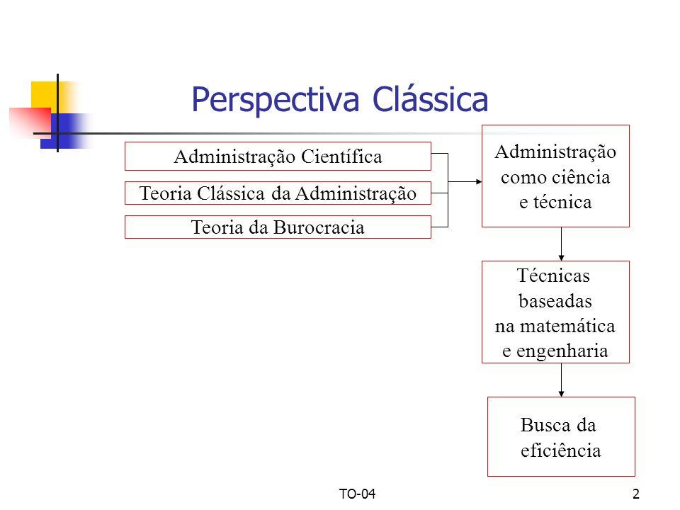 TO-042 Perspectiva Clássica Administração Científica Teoria Clássica da Administração Teoria da Burocracia Administração como ciência e técnica Técnic