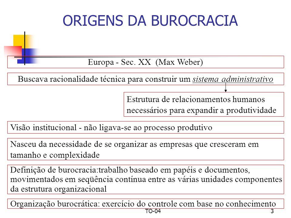 TO-043 ORIGENS DA BUROCRACIA Europa - Sec. XX (Max Weber) Buscava racionalidade técnica para construir um sistema administrativo Estrutura de relacion