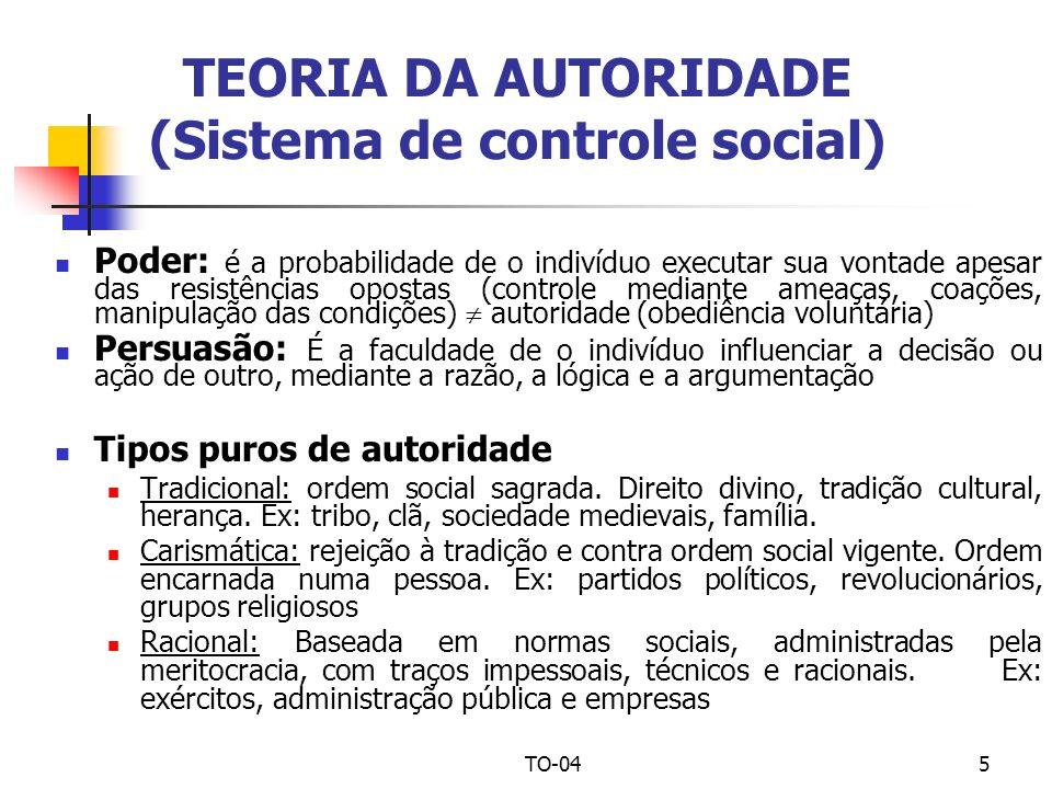 TO-045 TEORIA DA AUTORIDADE (Sistema de controle social) Poder: é a probabilidade de o indivíduo executar sua vontade apesar das resistências opostas
