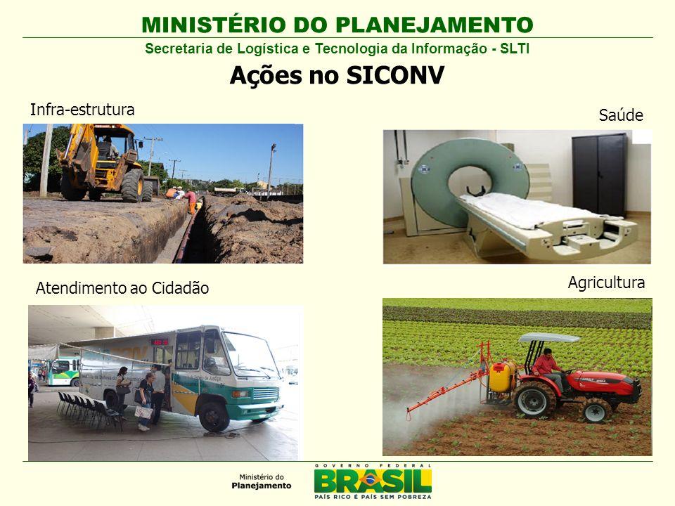 MINISTÉRIO DO PLANEJAMENTO Secretaria de Logística e Tecnologia da Informação - SLTI Infra-estrutura Saúde Agricultura Atendimento ao Cidadão Ações no