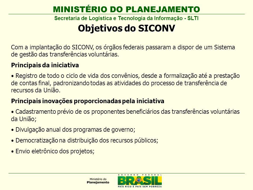 MINISTÉRIO DO PLANEJAMENTO Com a implantação do SICONV, os órgãos federais passaram a dispor de um Sistema de gestão das transferências voluntárias. P
