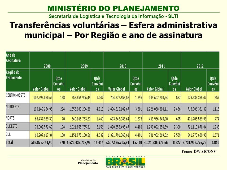 MINISTÉRIO DO PLANEJAMENTO Decreto nº 6.1702007; e Portaria Interministerial nº 507/2011.