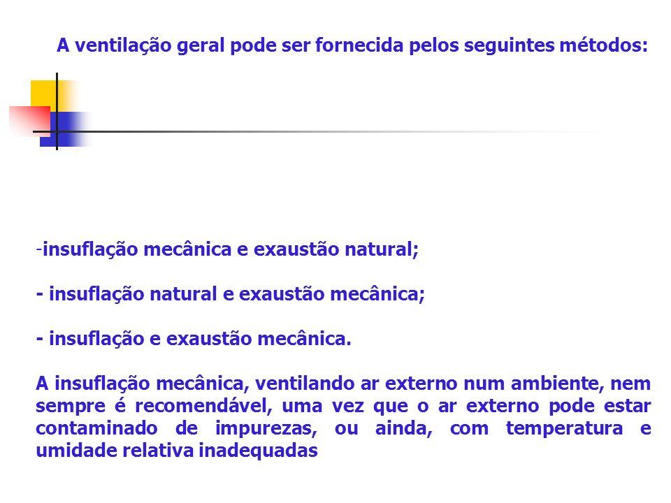 -insuflação mecânica e exaustão natural; - insuflação natural e exaustão mecânica; - insuflação e exaustão mecânica. A insuflação mecânica, ventilando