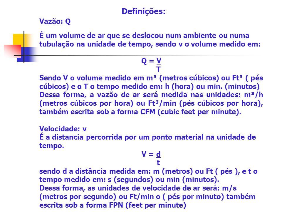 Vazão: Q É um volume de ar que se deslocou num ambiente ou numa tubulação na unidade de tempo, sendo v o volume medido em: Q = V T Sendo V o volume me