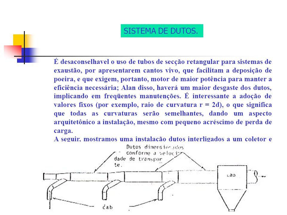 É desaconselhavel o uso de tubos de secção retangular para sistemas de exaustão, por apresentarem cantos vivo, que facilitam a deposição de poeira, e