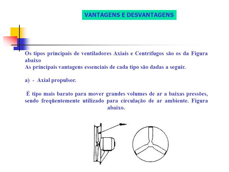 Os tipos principais de ventiladores Axiais e Centrífugos são os da Figura abaixo As principais vantagens essenciais de cada tipo são dadas a seguir. a