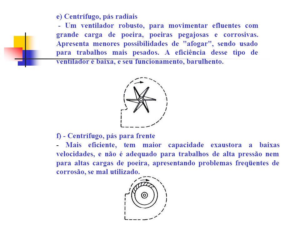 e) Centrífugo, pás radiais - Um ventilador robusto, para movimentar efluentes com grande carga de poeira, poeiras pegajosas e corrosivas. Apresenta me