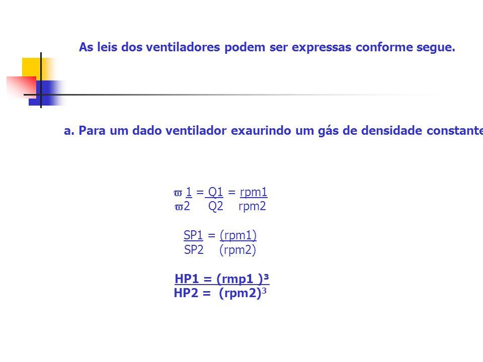 As leis dos ventiladores podem ser expressas conforme segue. a. Para um dado ventilador exaurindo um gás de densidade constante, 1 = Q1 = rpm1 2 Q2 rp