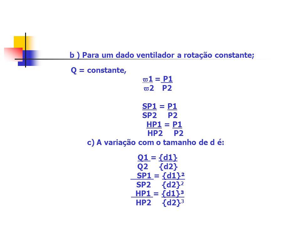 b ) Para um dado ventilador a rotação constante; Q = constante, 1 = P1 2 P2 SP1 = P1 SP2 P2 HP1 = P1 HP2 P2 c) A variação com o tamanho de d é: Q1 = {