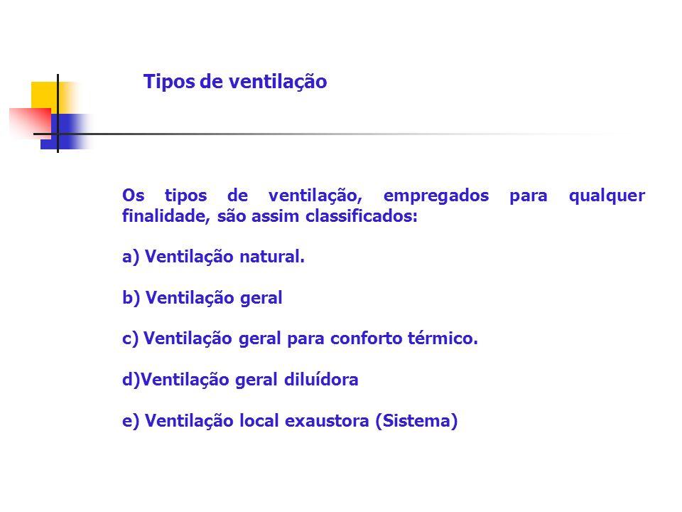 Os tipos de ventilação, empregados para qualquer finalidade, são assim classificados: a) Ventilação natural. b) Ventilação geral c) Ventilação geral p