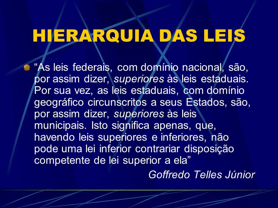 HIERARQUIA DAS LEIS As leis federais, com domínio nacional, são, por assim dizer, superiores às leis estaduais. Por sua vez, as leis estaduais, com do