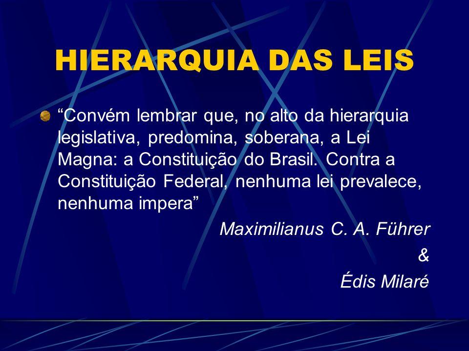 HIERARQUIA DAS LEIS Convém lembrar que, no alto da hierarquia legislativa, predomina, soberana, a Lei Magna: a Constituição do Brasil. Contra a Consti