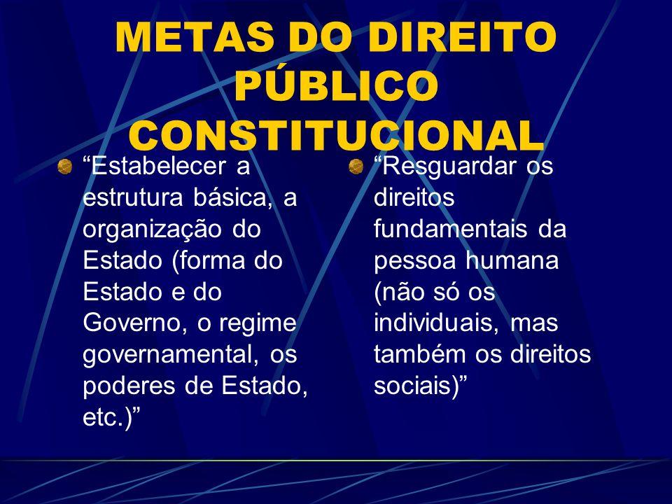 METAS DO DIREITO PÚBLICO CONSTITUCIONAL Estabelecer a estrutura básica, a organização do Estado (forma do Estado e do Governo, o regime governamental,