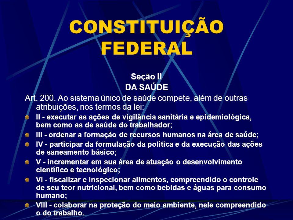 CONSTITUIÇÃO FEDERAL Seção II DA SAÚDE Art. 200. Ao sistema único de saúde compete, além de outras atribuições, nos termos da lei: II - executar as aç