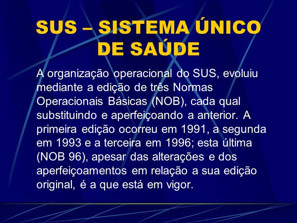 SUS – SISTEMA ÚNICO DE SAÚDE A organização operacional do SUS, evoluiu mediante a edição de três Normas Operacionais Básicas (NOB), cada qual substitu