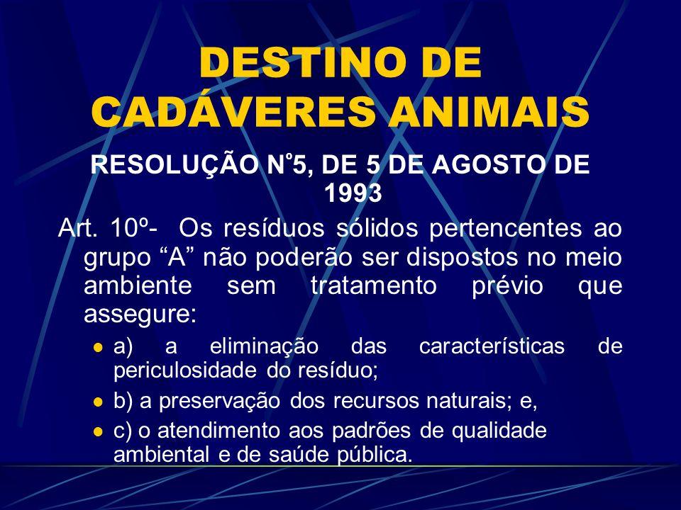 DESTINO DE CADÁVERES ANIMAIS RESOLUÇÃO N º 5, DE 5 DE AGOSTO DE 1993 Art. 10º- Os resíduos sólidos pertencentes ao grupo A não poderão ser dispostos n