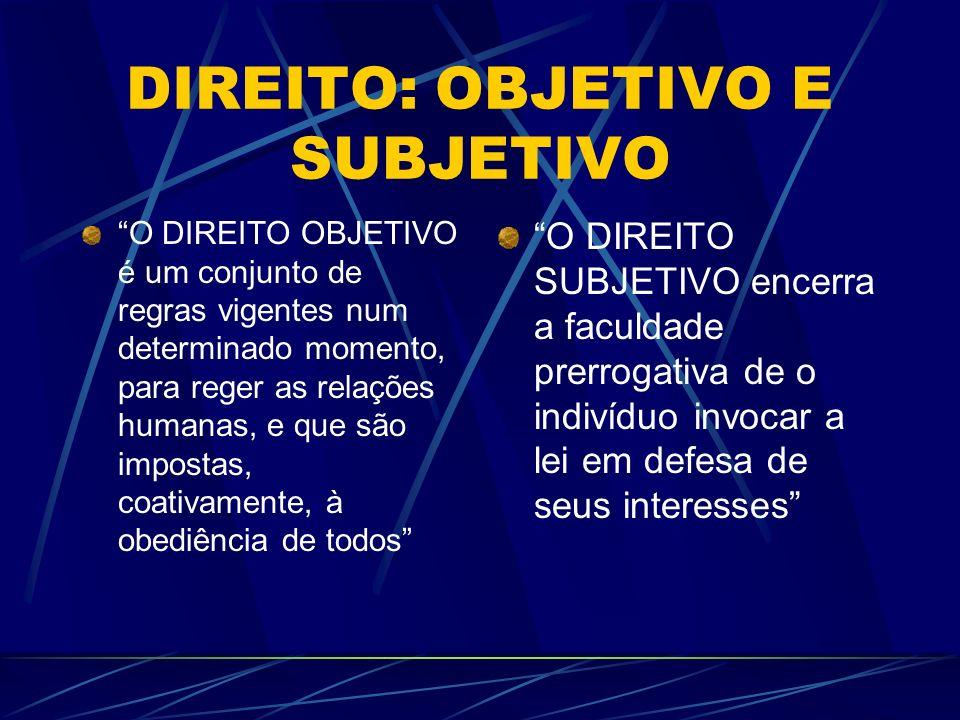 DIREITO: OBJETIVO E SUBJETIVO O DIREITO OBJETIVO é um conjunto de regras vigentes num determinado momento, para reger as relações humanas, e que são i