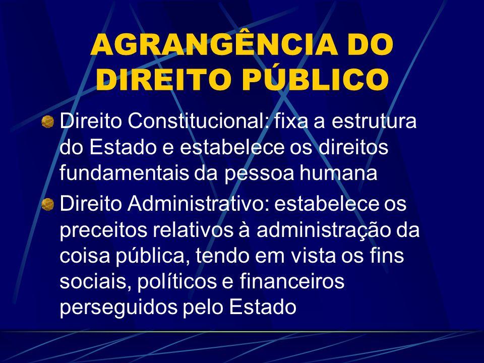 AGRANGÊNCIA DO DIREITO PÚBLICO Direito Constitucional: fixa a estrutura do Estado e estabelece os direitos fundamentais da pessoa humana Direito Admin