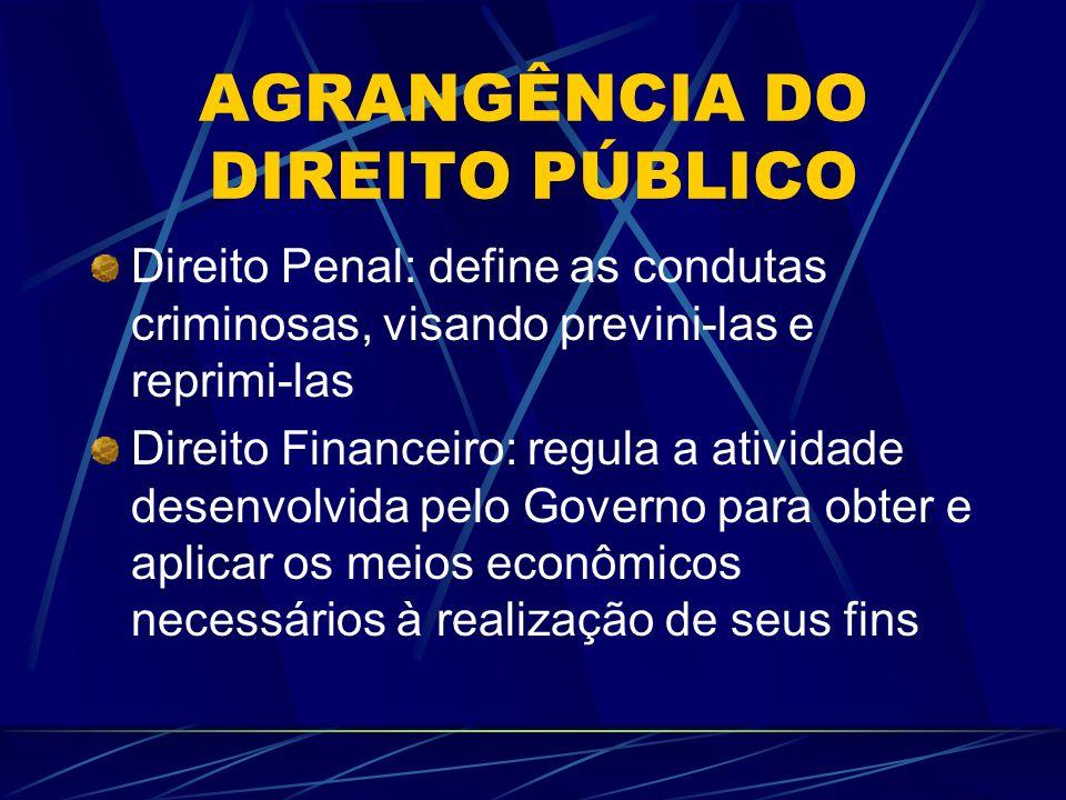 CONSTITUIÇÃO FEDERAL Seção II DA SAÚDE Art.197.