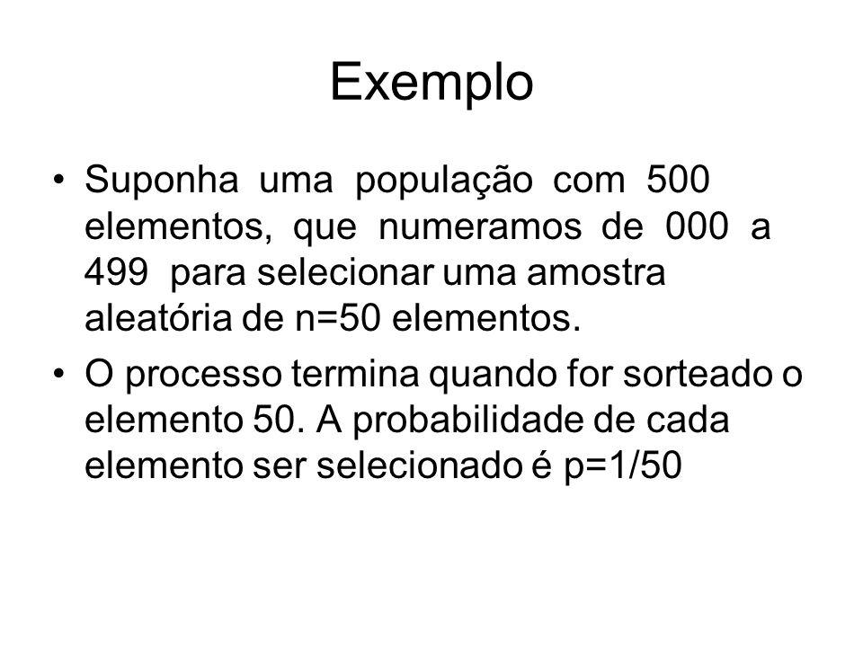 Exemplo Suponha uma população com 500 elementos, que numeramos de 000 a 499 para selecionar uma amostra aleatória de n=50 elementos. O processo termin