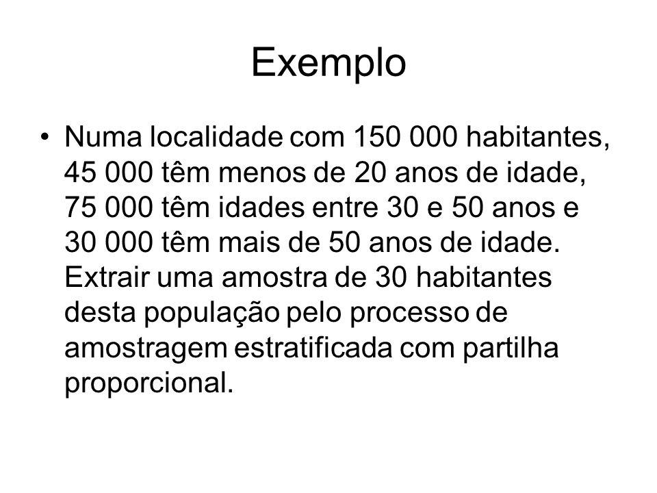 Exemplo Numa localidade com 150 000 habitantes, 45 000 têm menos de 20 anos de idade, 75 000 têm idades entre 30 e 50 anos e 30 000 têm mais de 50 ano