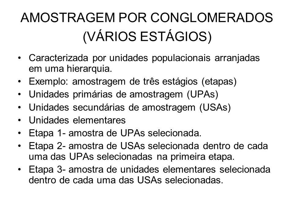 AMOSTRAGEM POR CONGLOMERADOS (VÁRIOS ESTÁGIOS) Caracterizada por unidades populacionais arranjadas em uma hierarquia. Exemplo: amostragem de três está