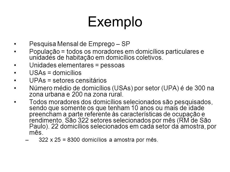 Exemplo Pesquisa Mensal de Emprego – SP População = todos os moradores em domicílios particulares e unidades de habitação em domicílios coletivos. Uni