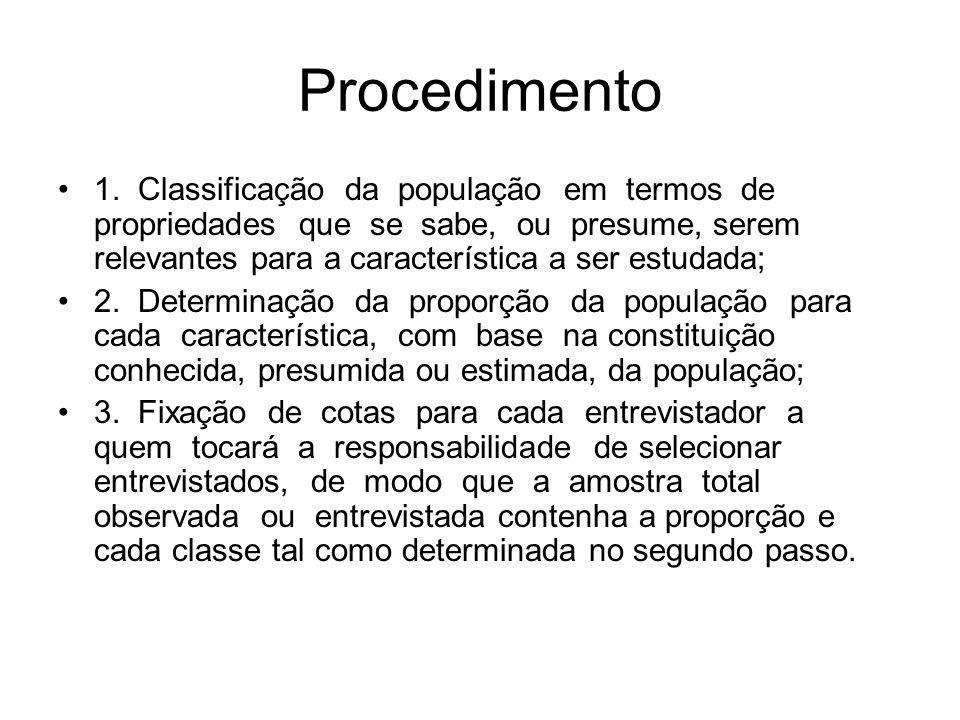 Procedimento 1. Classificação da população em termos de propriedades que se sabe, ou presume, serem relevantes para a característica a ser estudada; 2