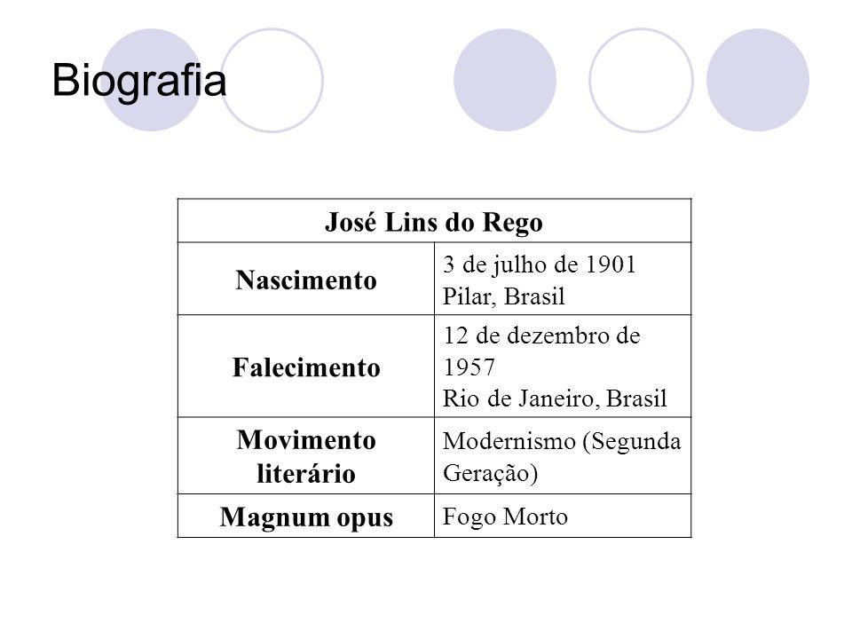 Filho de João do Rego Cavalcanti e de Amélia Lins Cavalcanti, fez as primeiras letras no Colégio de Itabaiana, no Instituto N.