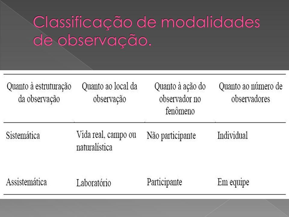 Observação sistemática: também é chamada de estruturada, planejada ou controlada.