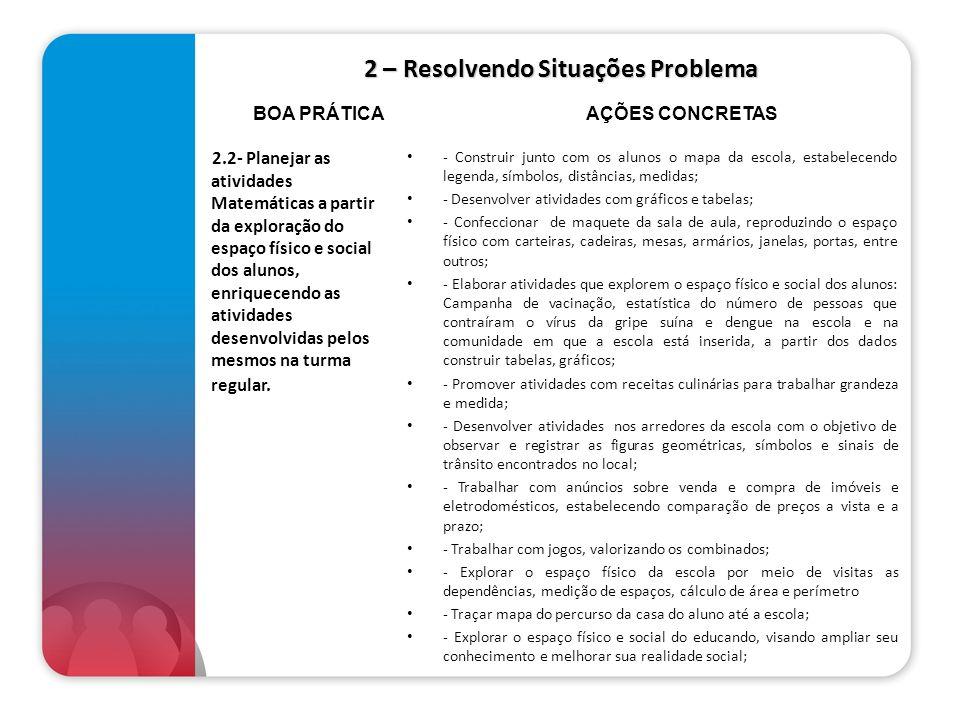 2 – Resolvendo Situações Problema 2.2- Planejar as atividades Matemáticas a partir da exploração do espaço físico e social dos alunos, enriquecendo as