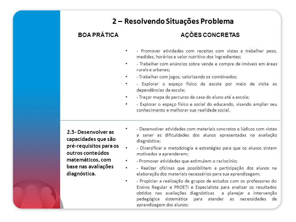 2 – Resolvendo Situações Problema - Promover atividades com receitas com vistas a trabalhar peso, medidas, horários e valor nutritivo dos ingredientes