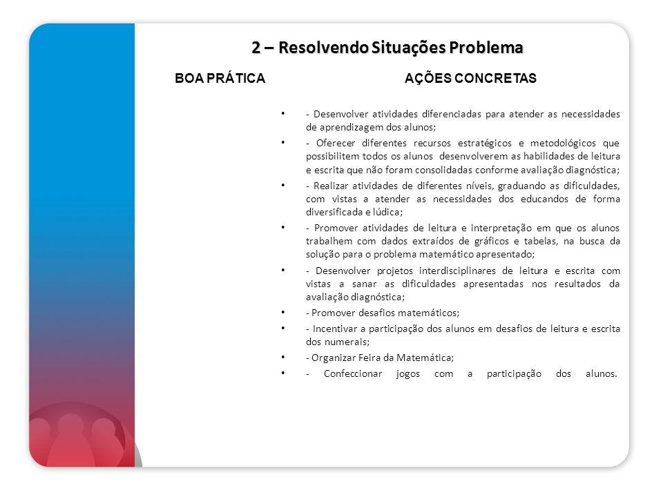 2 – Resolvendo Situações Problema - Desenvolver atividades diferenciadas para atender as necessidades de aprendizagem dos alunos; - Oferecer diferente