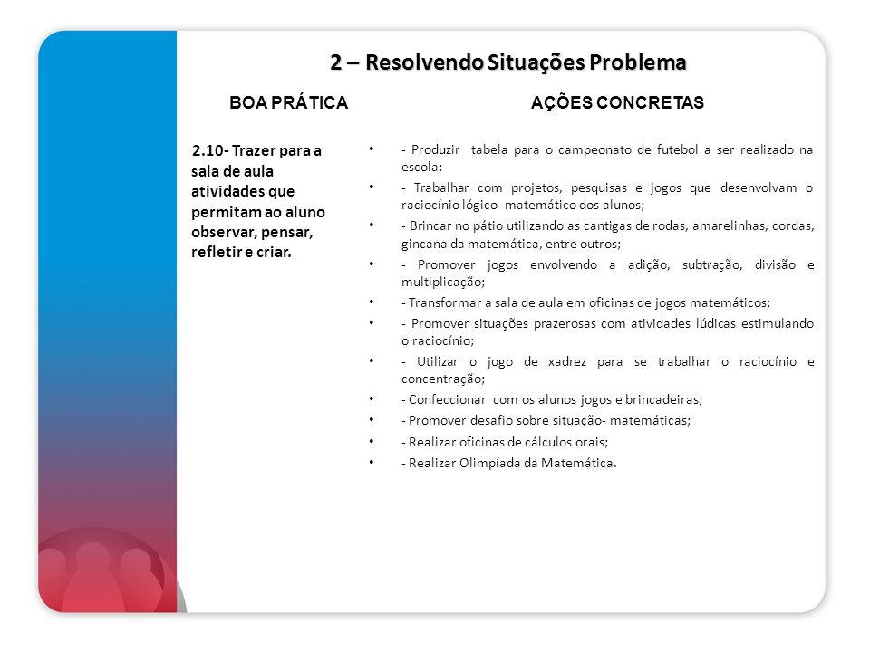 2 – Resolvendo Situações Problema 2.10- Trazer para a sala de aula atividades que permitam ao aluno observar, pensar, refletir e criar. - Produzir tab