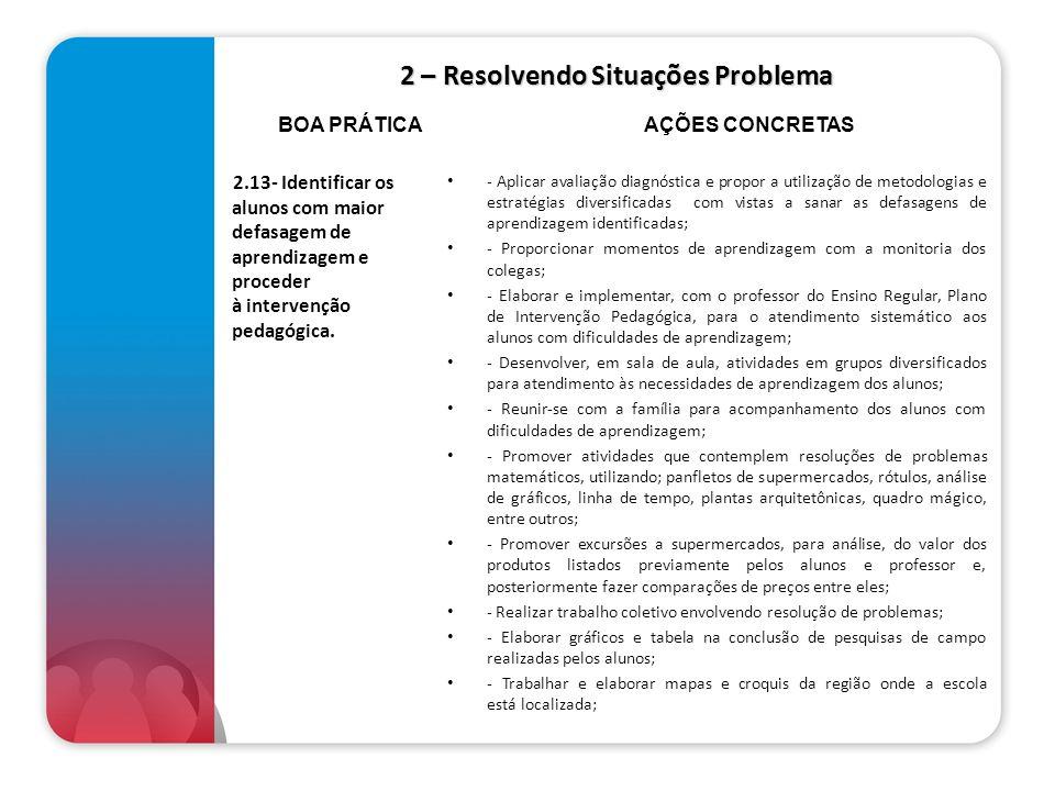 2 – Resolvendo Situações Problema 2.13- Identificar os alunos com maior defasagem de aprendizagem e proceder à intervenção pedagógica. - Aplicar avali