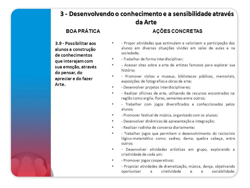3 - Desenvolvendo o conhecimento e a sensibilidade através da Arte 3 - Desenvolvendo o conhecimento e a sensibilidade através da Arte 3.9 - Possibilit