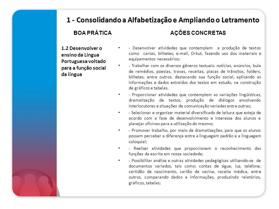 1.2 Desenvolver o ensino da Língua Portuguesa voltado para a função social da língua - Desenvolver atividades que contemplem a produção de textos como