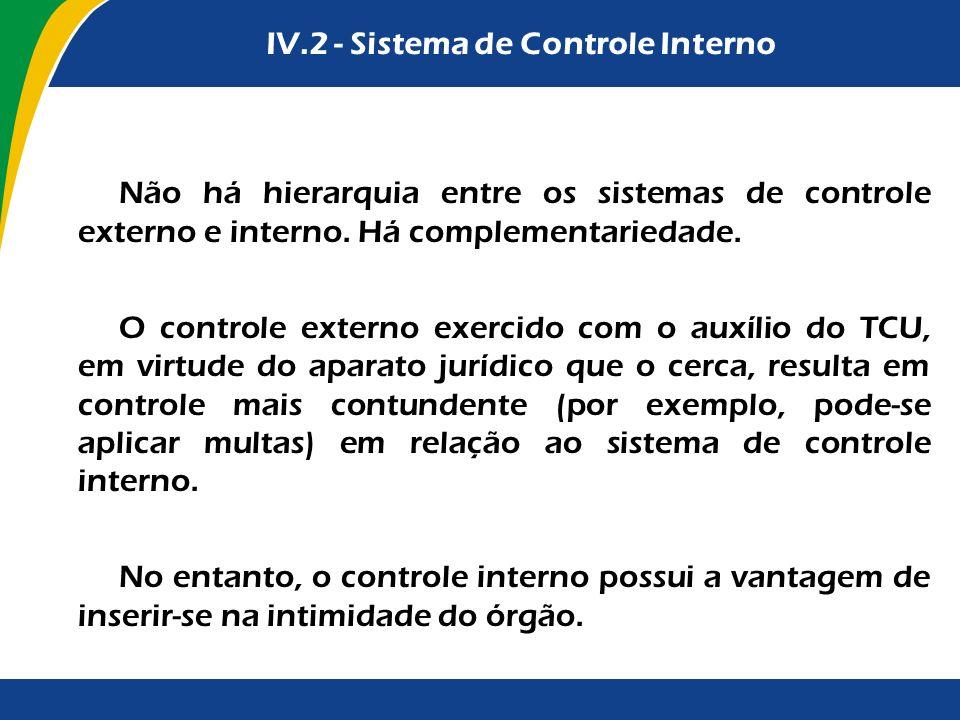 IV.2 - Sistema de Controle Interno Não há hierarquia entre os sistemas de controle externo e interno. Há complementariedade. O controle externo exerci