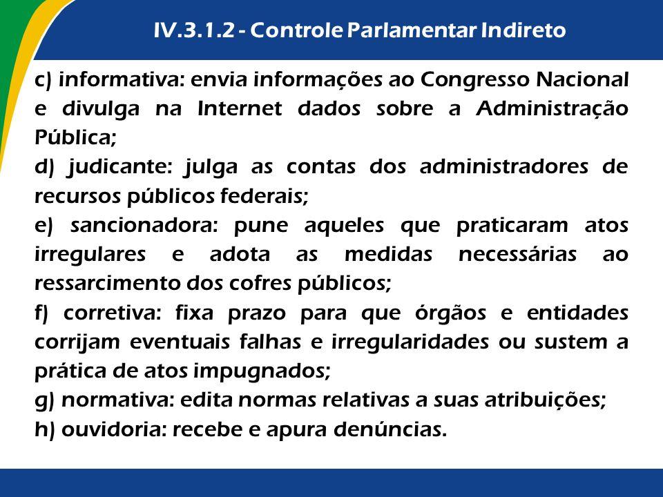 IV.3.1.2 - Controle Parlamentar Indireto c) informativa: envia informações ao Congresso Nacional e divulga na Internet dados sobre a Administração Púb