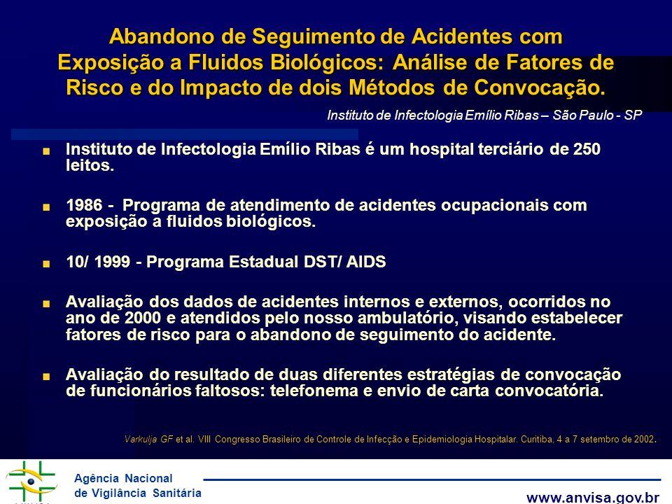 Agência Nacional de Vigilância Sanitária www.anvisa.gov.br Abandono de Seguimento de Acidentes com Exposição a Fluidos Biológicos: Análise de Fatores