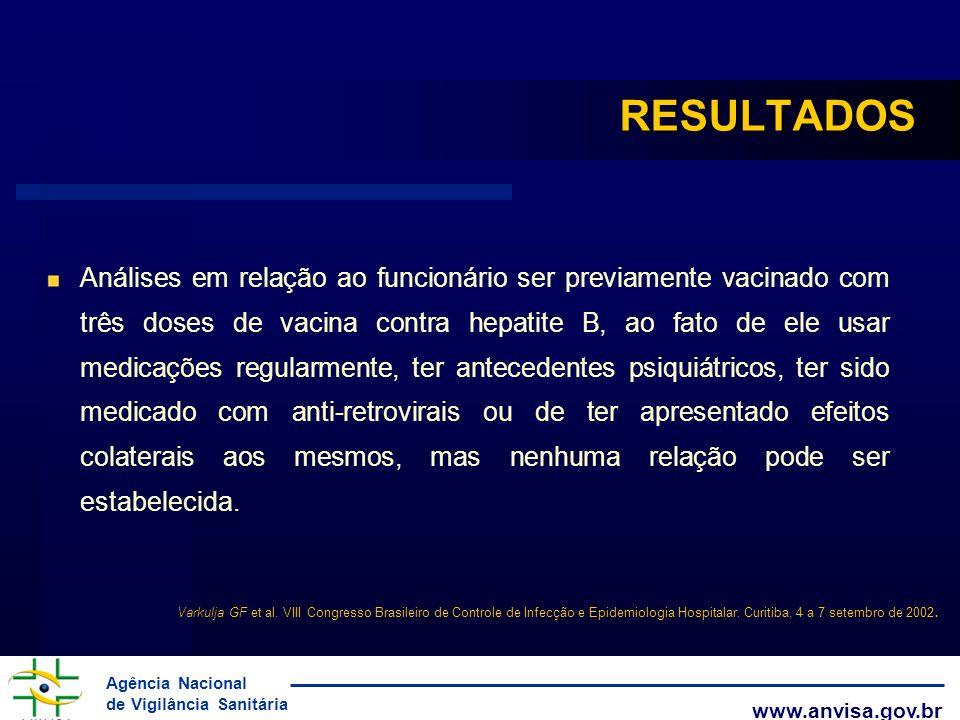 Agência Nacional de Vigilância Sanitária www.anvisa.gov.br RESULTADOS Análises em relação ao funcionário ser previamente vacinado com três doses de va