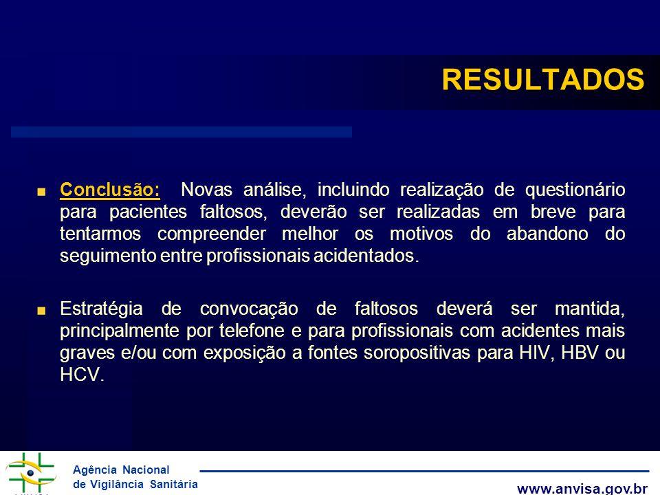 Agência Nacional de Vigilância Sanitária www.anvisa.gov.br RESULTADOS Conclusão: Novas análise, incluindo realização de questionário para pacientes fa