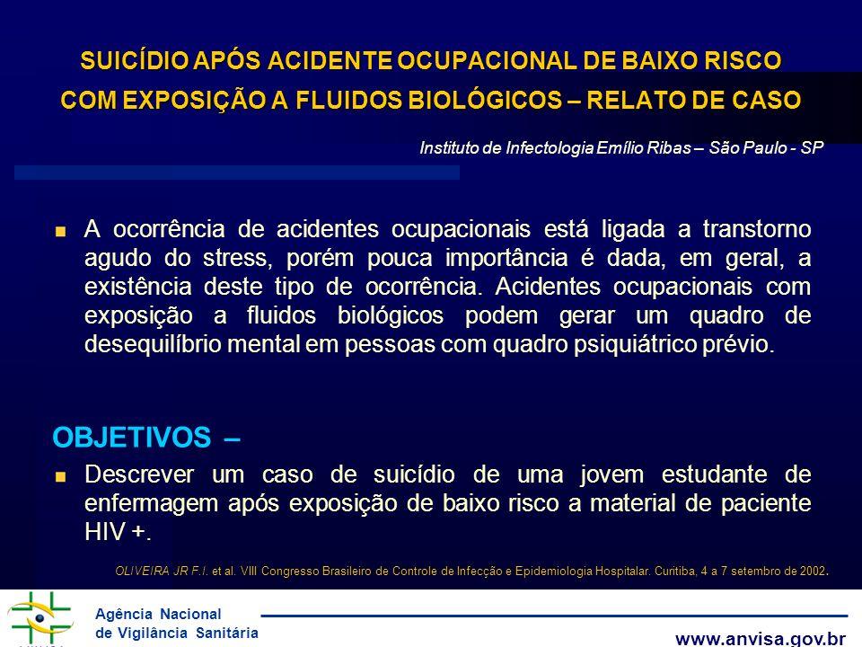 Agência Nacional de Vigilância Sanitária www.anvisa.gov.br SUICÍDIO APÓS ACIDENTE OCUPACIONAL DE BAIXO RISCO COM EXPOSIÇÃO A FLUIDOS BIOLÓGICOS – RELA